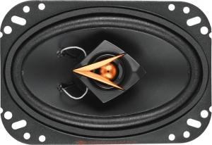 Cadence IQ462GE.Hχεια oval 4''x6''